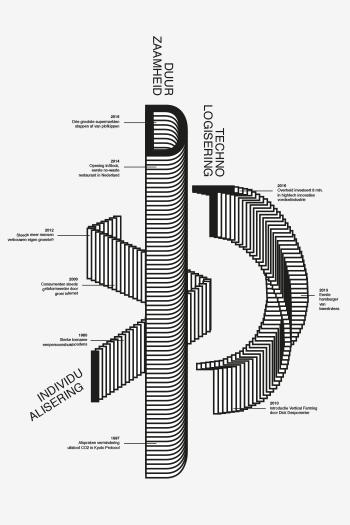 Club Futur_trendkaarten_print_Simone van Wijk